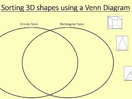 year 2 sorting 3d shapes by their 2d faces venn diagram y2