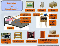 Home Design Vocabulary Furniture Best Names Of Furniture Home Design Very Nice Classy