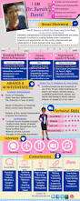 Infografic Resume 108 Best Creative Visual And Infographic Resumes Images On