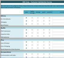 customer satisfaction report template customer satisfaction survey manufacturing