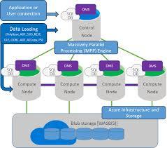 big data hadoop resume hadoop resume gse bookbinder co