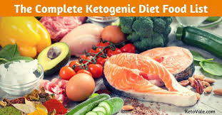 keto diet food list the ultimate guide ketovale