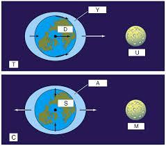 ocean movements lesson 0018 tqa explorer
