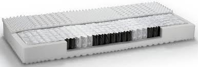 materasso con molle insacchettate materasso singolo a molle insacchettate vendita offerte e prezzi