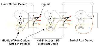 great wiring diagram for outlets wiring outlets