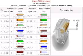 ether wiring diagram cat5e diagram wiring diagrams for diy car