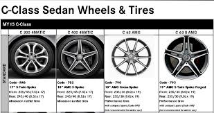 jeep tire size chart w205 c63 tires sizes leaked mbworld org forums