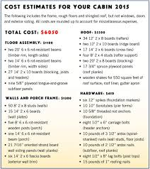 house plans with material list exclusive inspiration house plan material list free 15 plans with