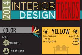 interior color trends 2014 infographic interior design trends for 2014 inhabitat green