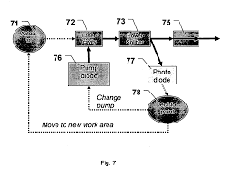 patent us20110019701 system device and method for extending the