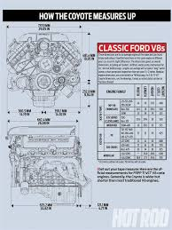 coyote wiring diagram ford wiring diagrams instruction