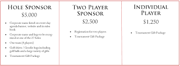 2017 boys and girls clubs charity golf tournament u2013 the salvation