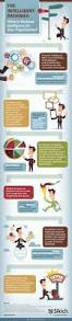 Business Intelligence Engineer 35 Best Business Intelligence Images On Pinterest Business