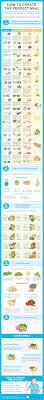 benefits of raw food diet kombuchaguru rawfood also check out