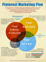 crm international a personal marketing plan essential for business