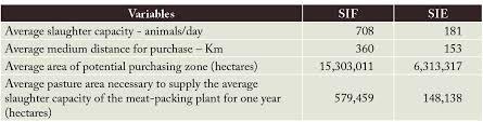 si e de table 360 will packing plants help halt deforestation in the amazon imazon