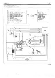 2013 hyundai sonata wiring diagram dolgular com