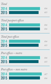 passport services department of foreign affairs and trade annual