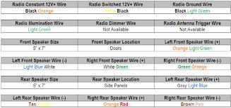 1996 ford thunderbird radio wire harness diagram 1996 wiring