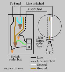 porcelain light fixture socket wiring diagram porcelain wiring