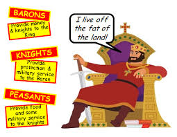 history clipart feudalism pencil and in color history clipart