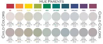neutral green paint colors 2015 29 neutral color palette bmoore