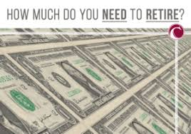 How Much To Retire Comfortably How Much Do You Need To Retire Cataldo Financial And Consulting