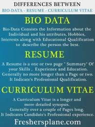 cv vs resume the differences cv and resume comparison comparison cv vs resume 1 638