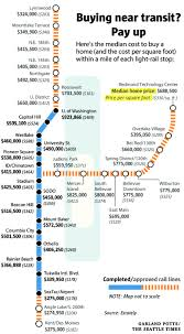 Seattle Rail Map by This Is How Much More You U0027d Have To Pay For A Home Near Light Rail