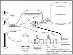 6 home sprinkler system fair home sprinkler system design home