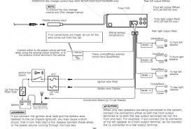 wiring diagram for a kenwood kdc 148 u2013 the wiring diagram