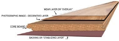 what is laminate flooring made of bvg laminate flooring landing page