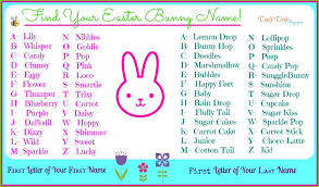 my easter bunny find your easter bunny name daily dish magazine recipes