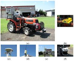 robotics free full text navigation of an autonomous tractor