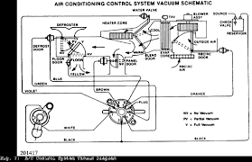 1991 jeep comanche alternator wiring diagram wiring diagram