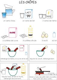 vocabulaire recette de cuisine vocabulaire des aliments de la nourriture et de la cuisine
