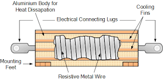 types of resistor including carbon film u0026 composition