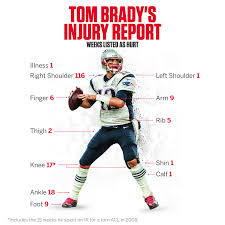 tom brady s entire reported injury history nfl