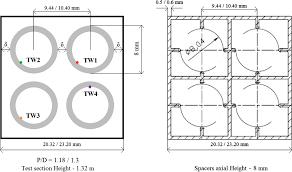 computational fluid dynamics prediction of heat transfer in rod
