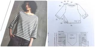 pattern for japanese top on sewing bee verykerryberry she wears the pants japanese sewing book review