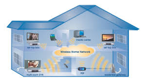 home network design examples network u0026 pc setup you better backup