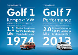 volkswagen ads 2016 volkswagen launches its new font u2013 news u2013 car and driver car and