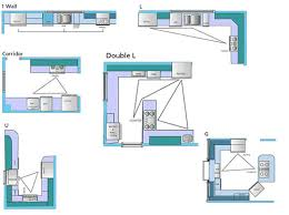 Small Commercial Kitchen Design Layout by Small Kitchen Design Layout That Are Not Boring Small Kitchen