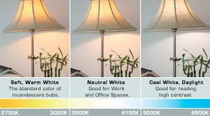 what is the best lighting for how to choose the best led lighting for any room in your