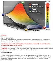 Ets Pro Nissan Skyline Gt R Center Differential Torque Split
