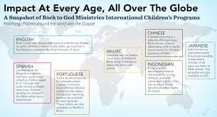 march 2016 newsletter back to god ministries international