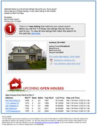 homes for sale in clear fork valley district