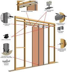 Barn Door Hardware Installation by Pocket Door Hardware Knc Crowderframe Type C Pocket Door