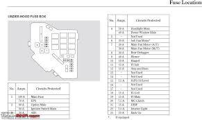 honda civic 2006 fuse box honda civic maintenance service costs and must dos page 433