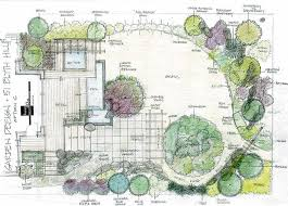 design plans planning a garden layout landscapes design drawings from our